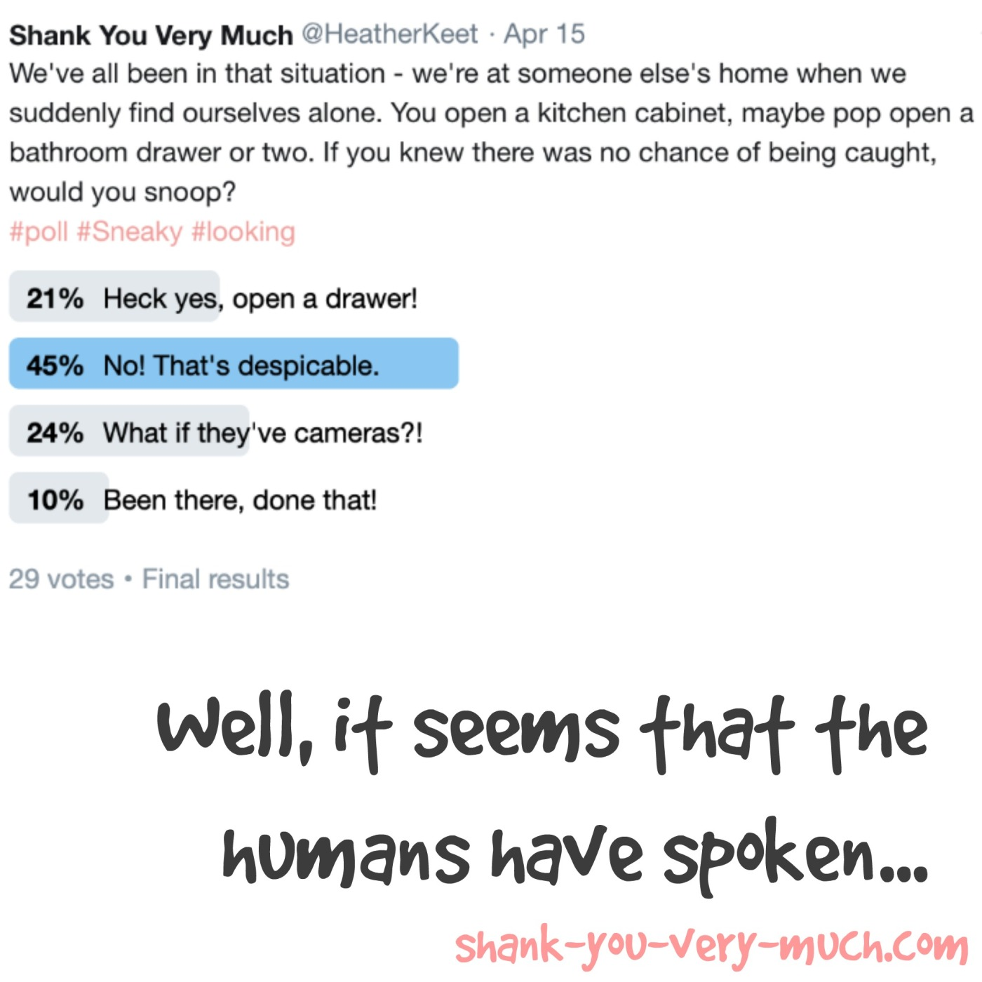 A poll showing that people think snooping is despicable